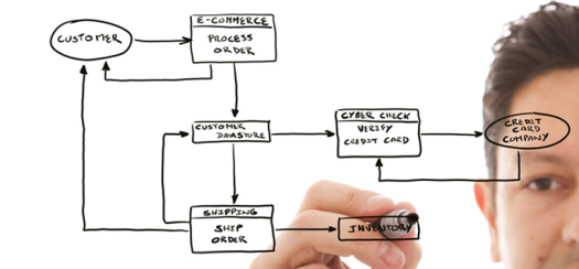 Quelles-sont-les-étapes-du-processus-de-vente-par-Chat